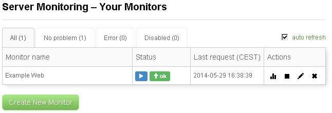 server-monitoring-list-2