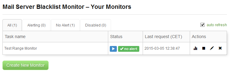 IP Blacklist Monitor - Your Monitors - No Alert