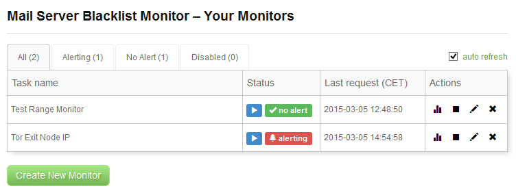 IP Blacklist Monitor - Your Monitors - Alerting