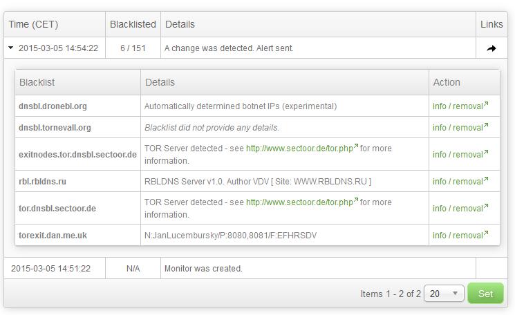 IP Blacklist Monitor - Report - Details - Alerting
