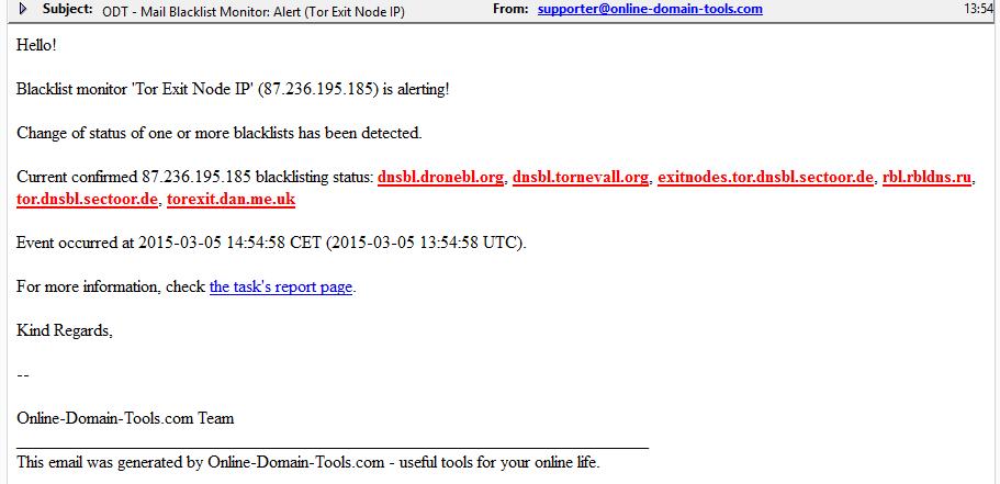 IP Blacklist Monitor - Email Alert
